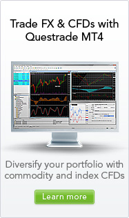 Trade FX and CFDs with Questrade MT4