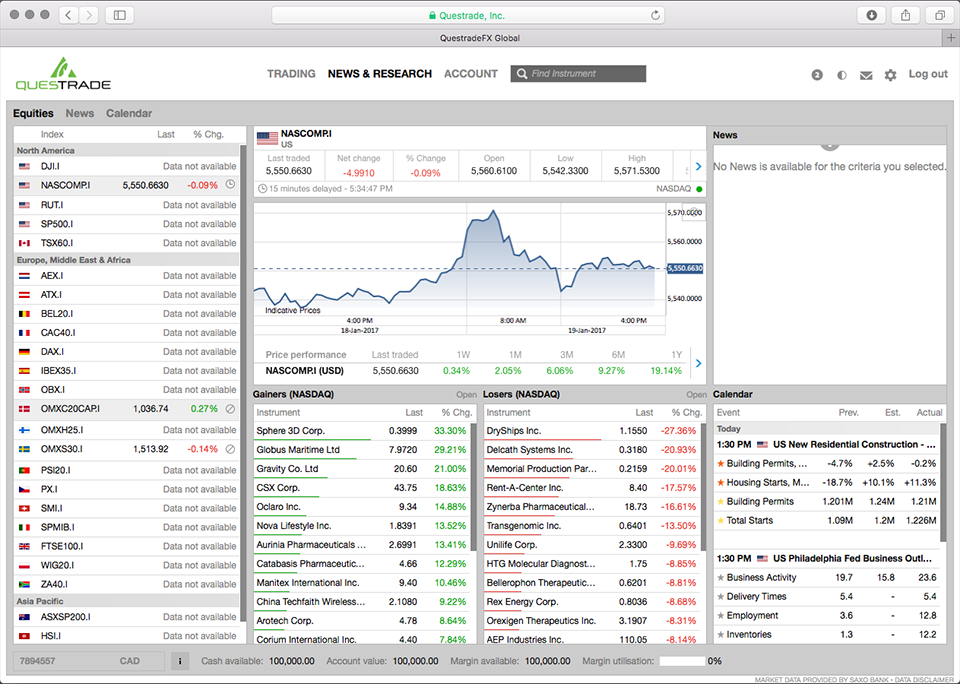 Questrade forex fee binary options with paypal