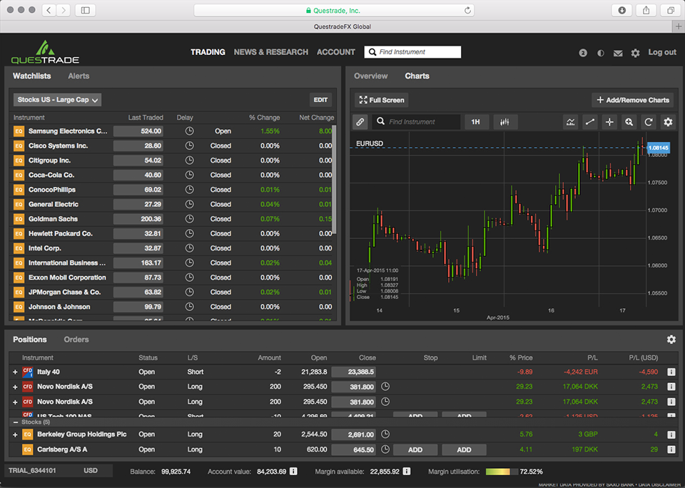 Forex trade platforms