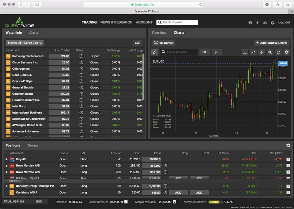 Fx trading platforms