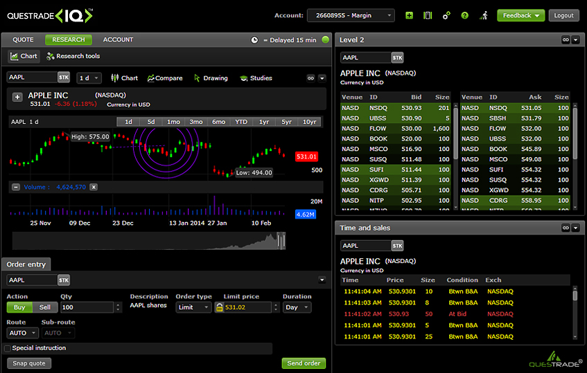 Trading Platforms Questrade Iq Questrade