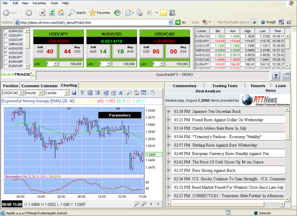 Best options trading platform canada