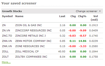 You can create custom screeners so you can focus your research on stocks you're interested in