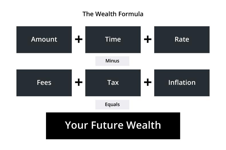 the-wealth-formula